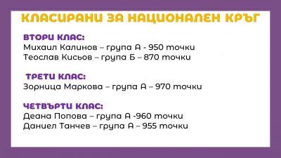 ИТ Знайко 2