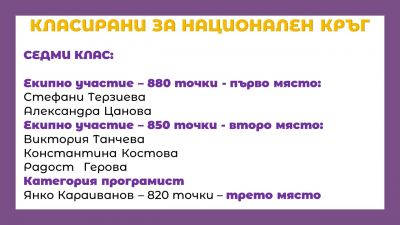 ИТ Знайко 4