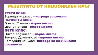 Национален кръг на ИТ Знайко 2